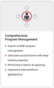 Comprehensive Program Management