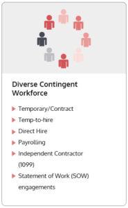 Diverse Contingent Workforce