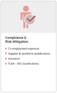 Compliance & Risk Mitigation